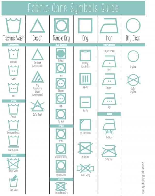 Laundry-symbols-icon-guide