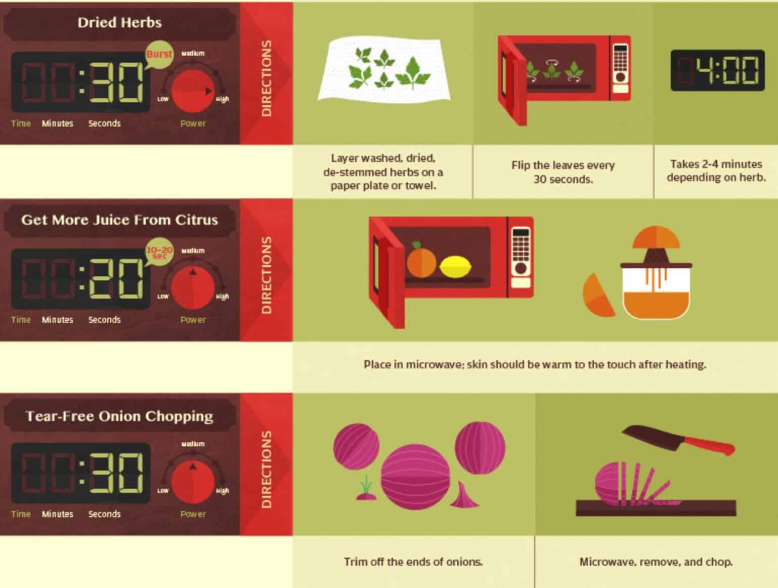 microwave hacks 3