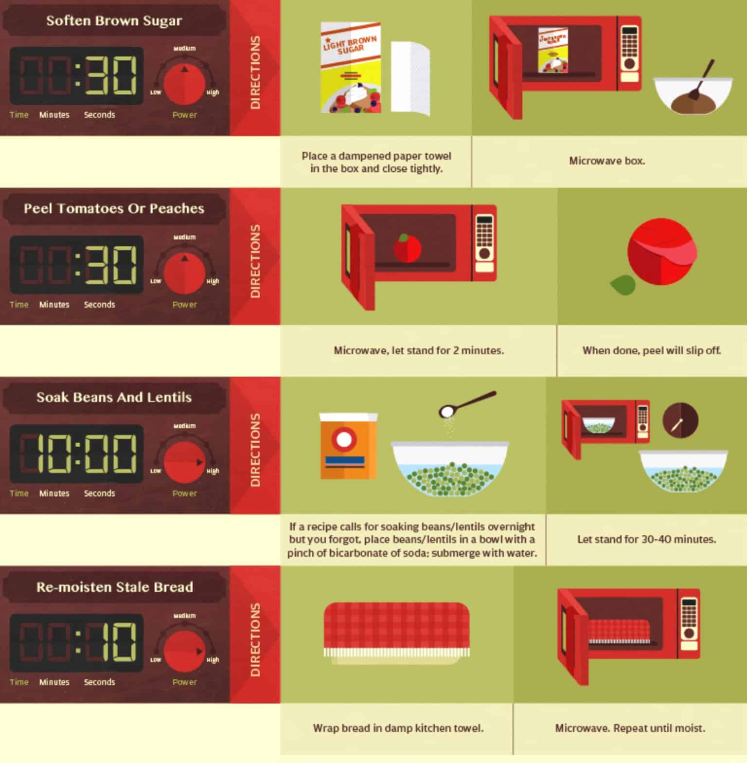 microwave hacks 4