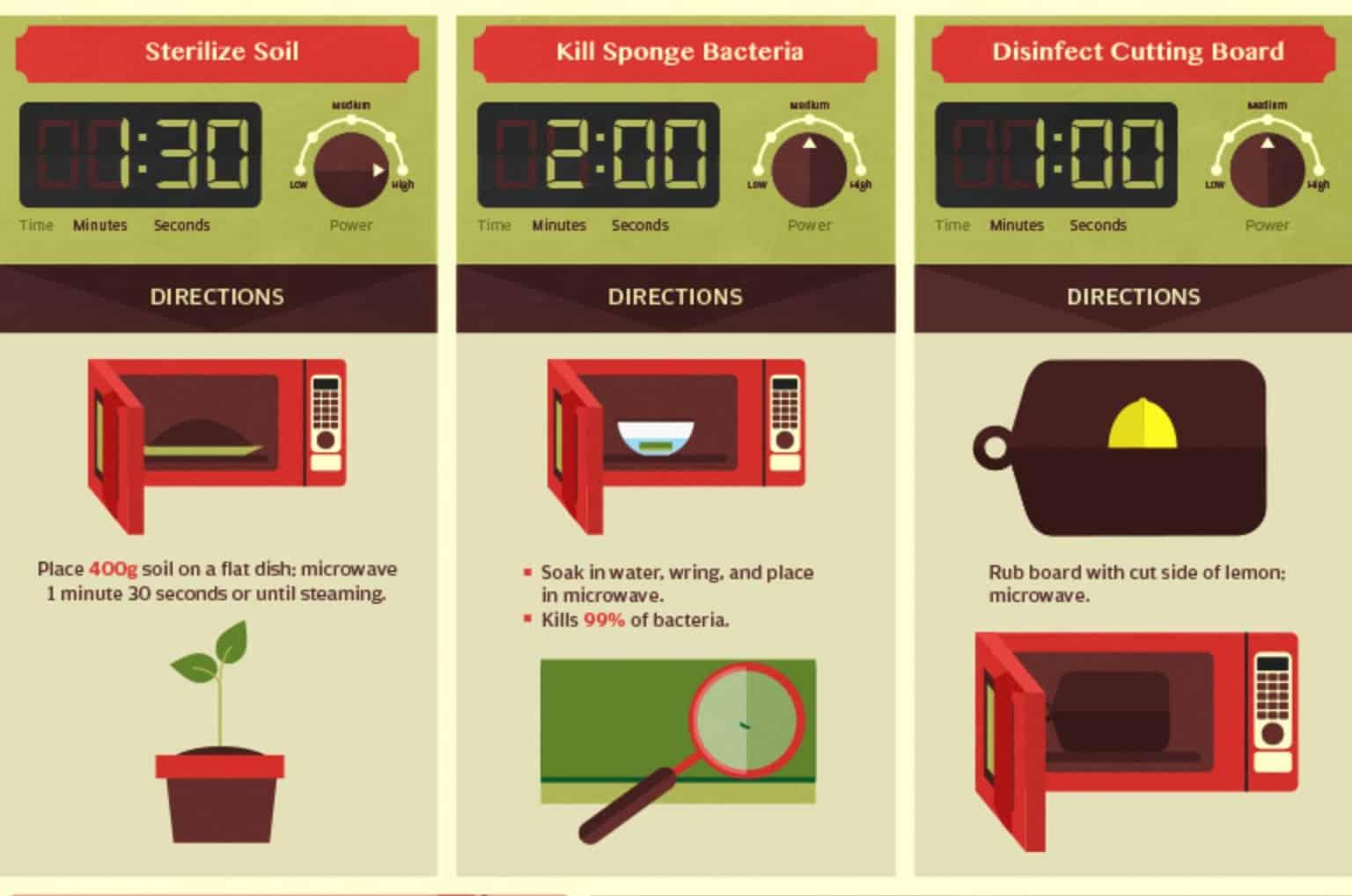 microwave hacks 6